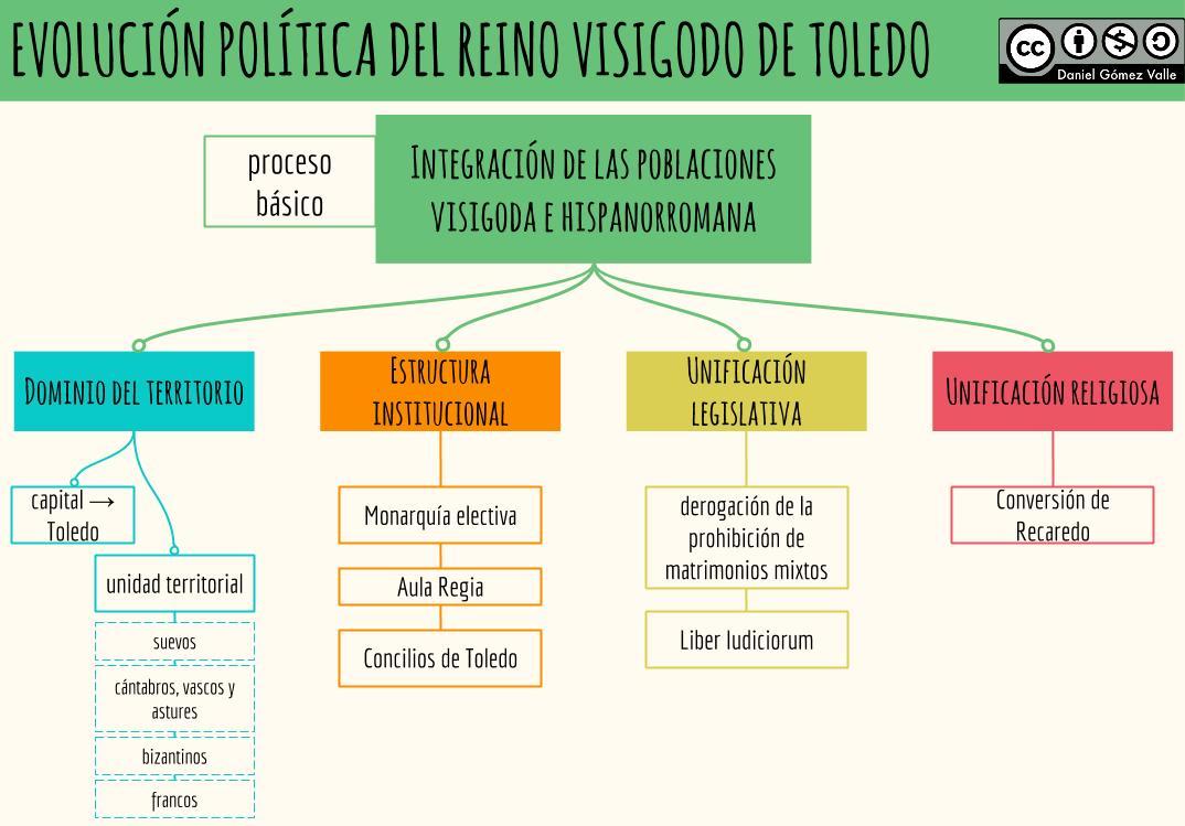 54. Reino visigodo de Toledo