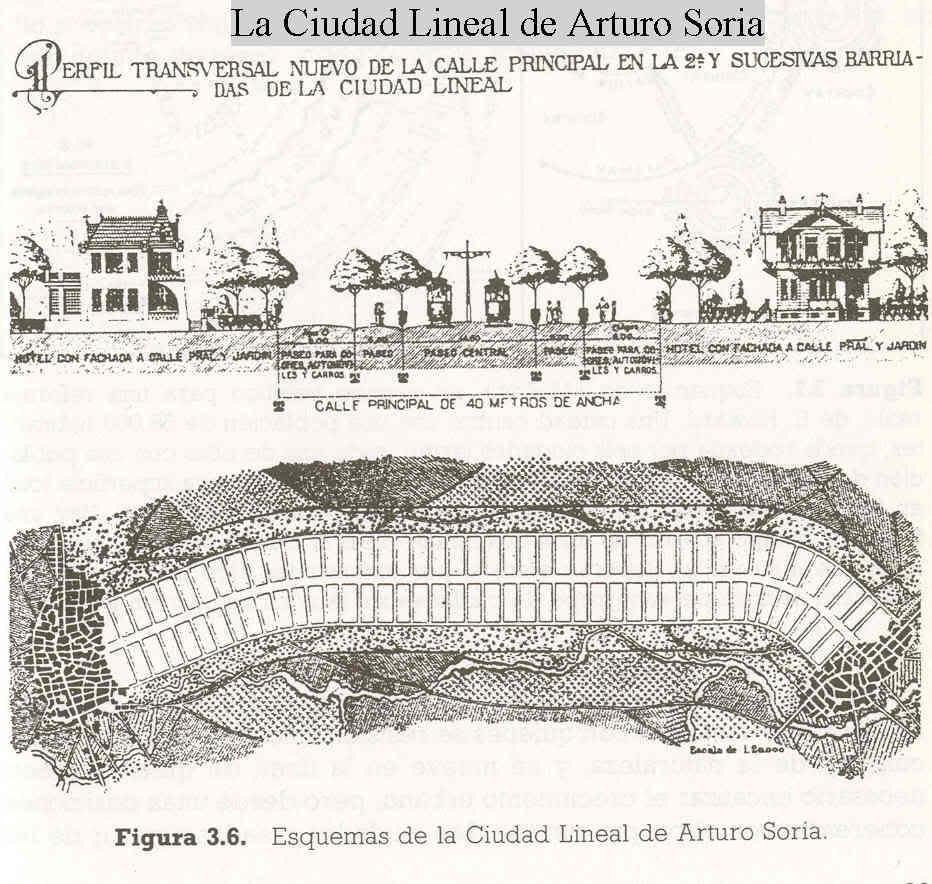 Arturo Soria (Ciudad Lineal) 02